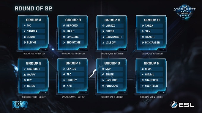 StarCraft II WCS Premier League bloques