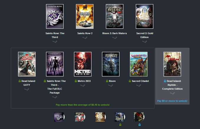 humble-deep-silver-bundle-680