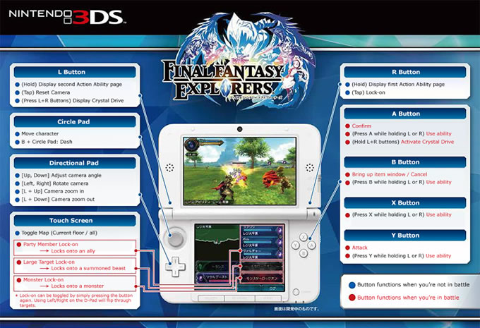 final fantasy explorers controles