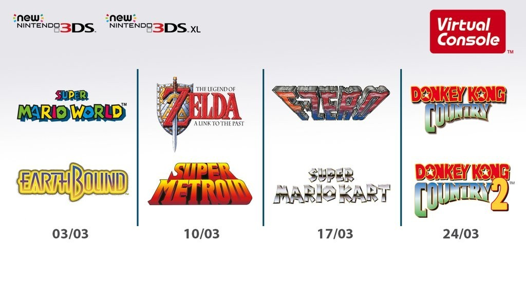 super nintendo en new 3ds