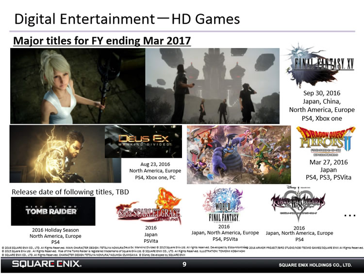 resultados financieros square enix