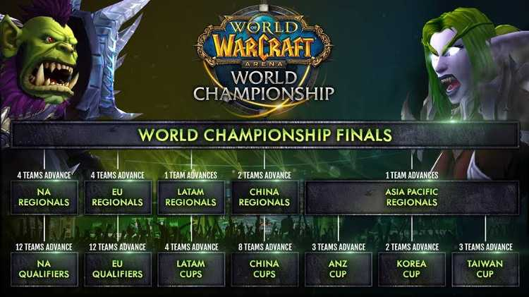 World of Warcraft Arena World Championship 2017