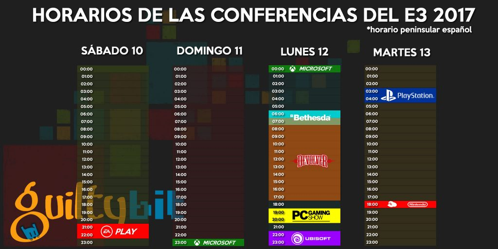 horarios conferencias e3 2017 definitivo