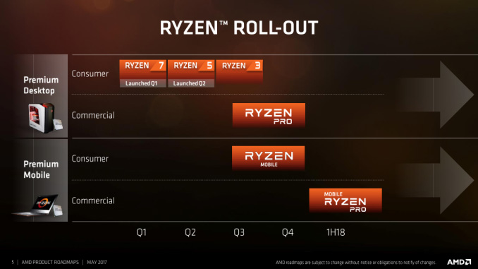 amd-ryzen-pro-roll-out