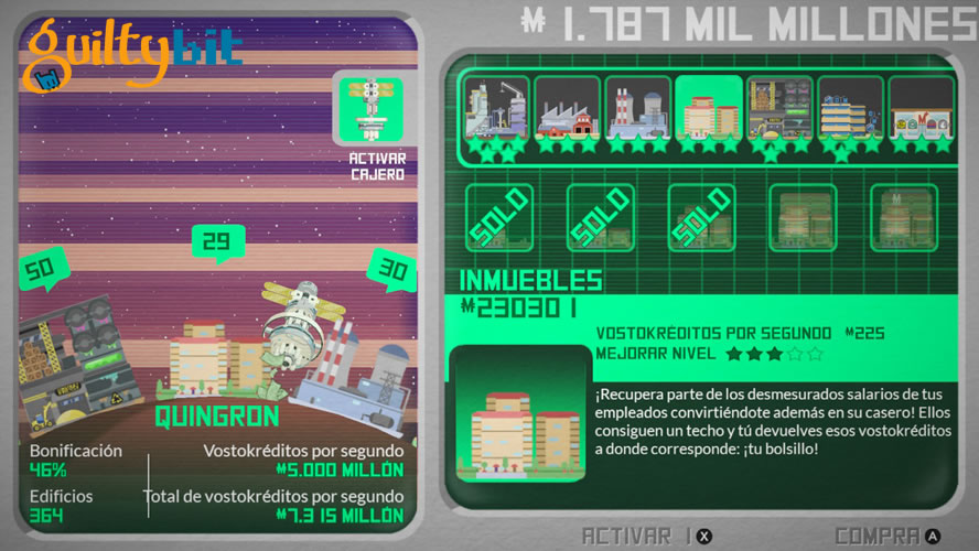 analisis de vostok inc gestion