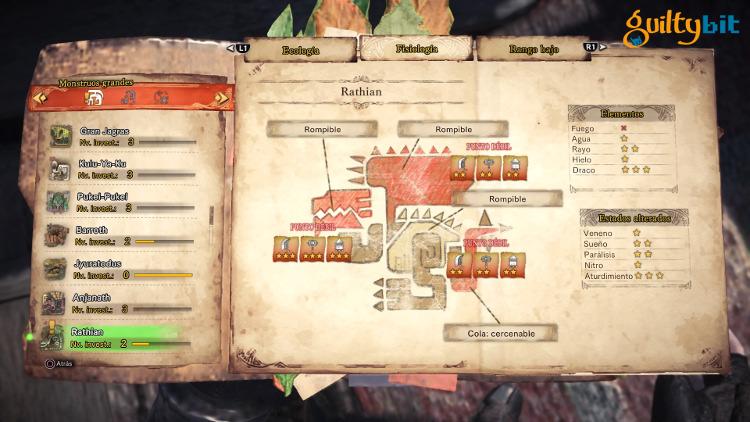 Guía Monster Hunter World monstruos