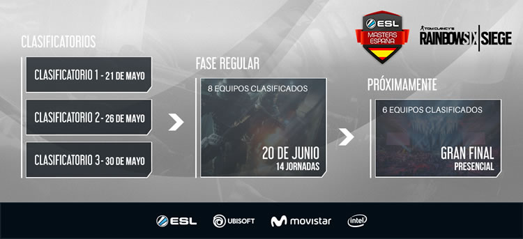 ESL Masters Rainbow Six® PC