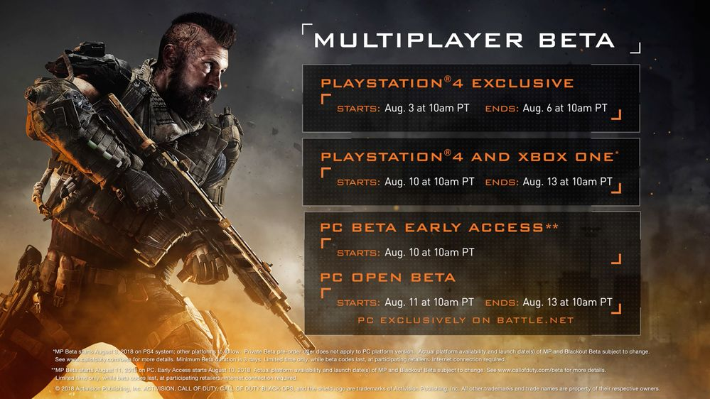fechas de la beta de call of duty black ops iiii