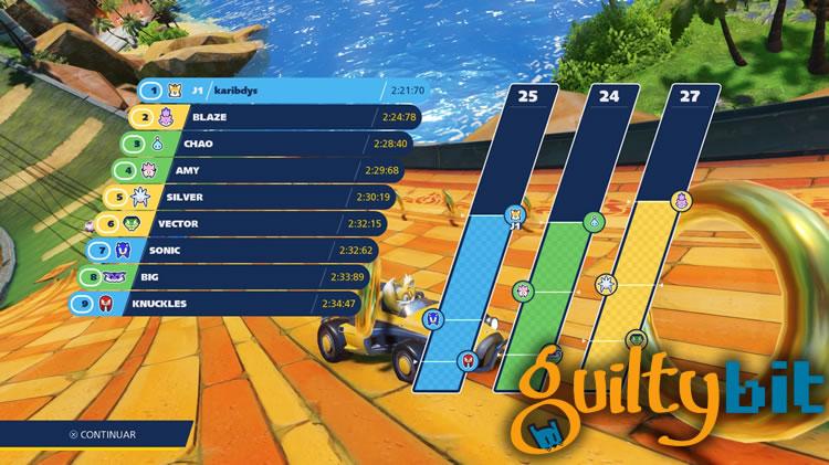 analisis de team sonic racing 1