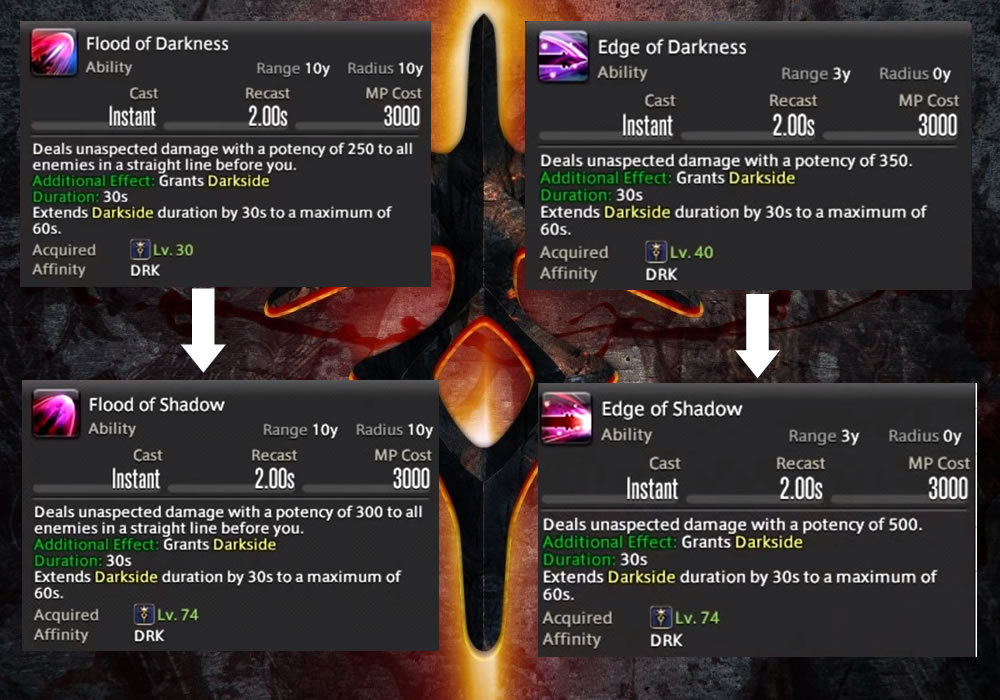 guia de final fantasy xiv shadowbringers del dark knight darkside