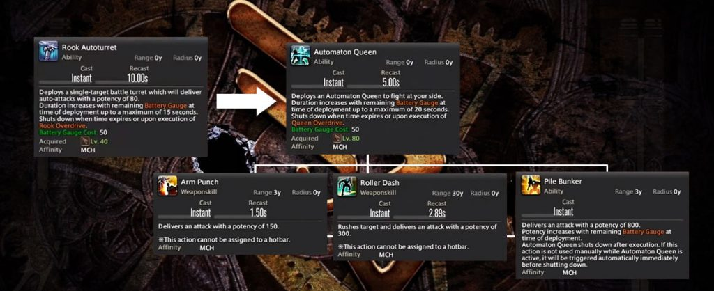 guia de final fantasy xiv shadowbringers del machinist turrets