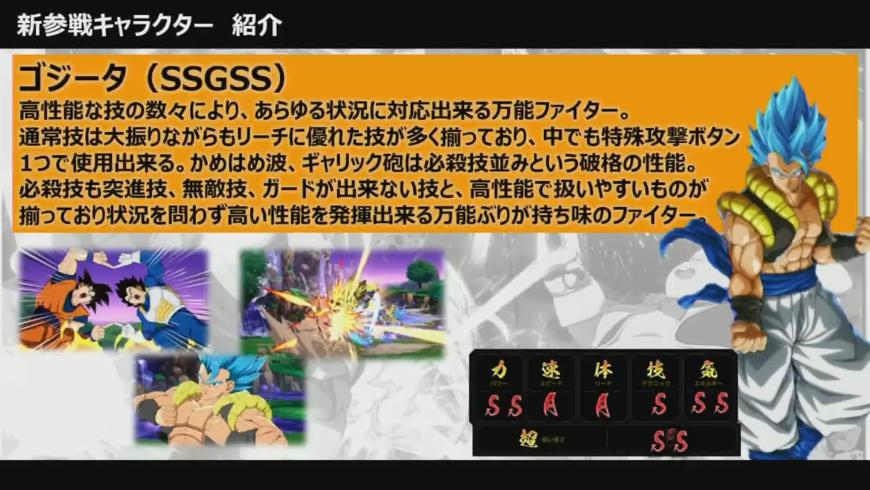Las estadísticas de Gogeta en Dragon Ball FighterZ