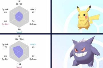 cómo subir los EV en Pokémon Espada y Escudo