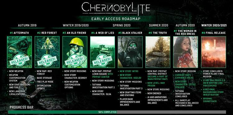 actualizaciones para Chernobylite
